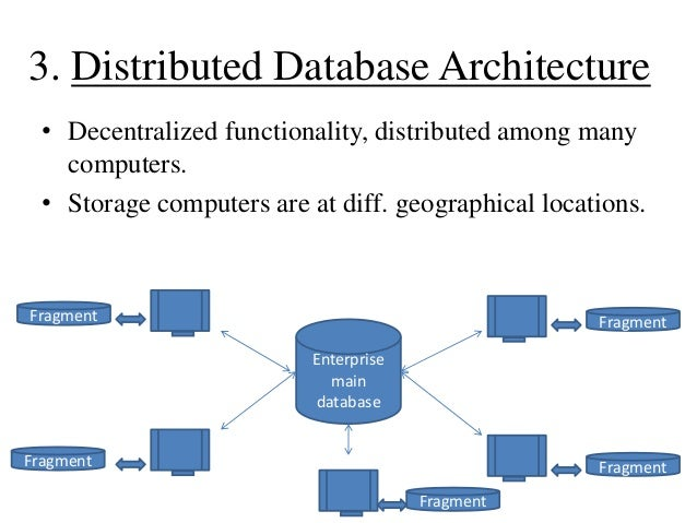 Delicieux ... Program Database Tables; 29. 3. Distributed Database Architecture ...