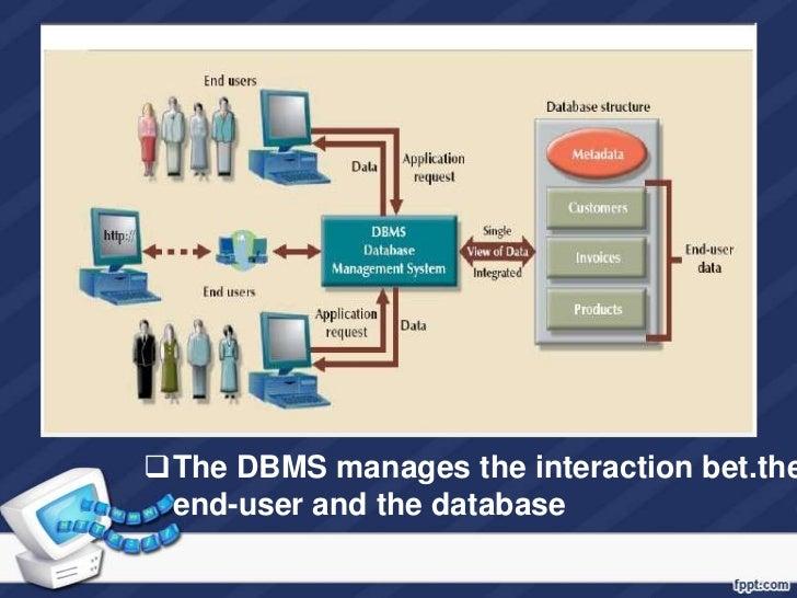 Dbms role advantages 4 altavistaventures Choice Image