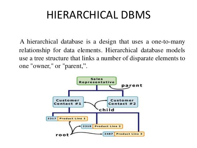 one to relationship in dbms software
