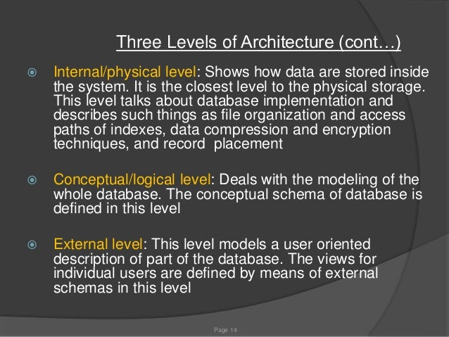 Dbms architecture working of three level architecture ccuart Gallery