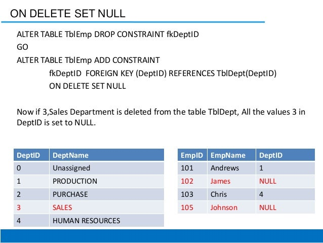 Dbms oracle - Alter table add foreign key ...