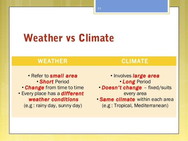 WEATHER CLIMATE • Refer to small area • Short Period • Change from time to time • Every place has a different weather cond...