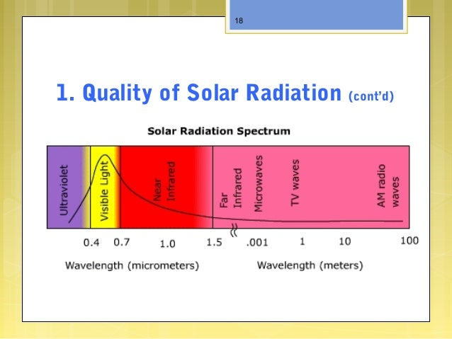 1. Quality of Solar Radiation (cont'd) 18
