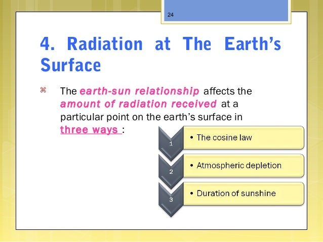 4. Radiation at The Earth's Surface  The earth-sun relationship affects the amount of radiation received at a particular ...