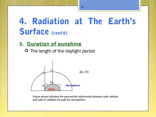 4. Radiation at The Earth's Surface (cont'd) 3. Duration of sunshine  The length of the daylight period 27 C A B D AB > C...