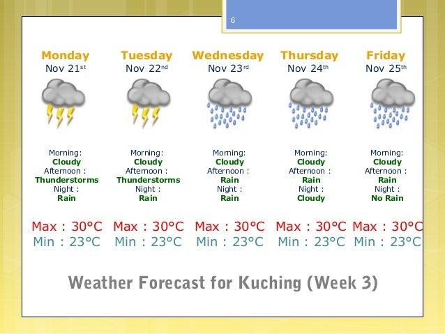 6 Monday Nov 21st Tuesday Nov 22nd Wednesday Nov 23rd Thursday Nov 24th Friday Nov 25th Morning: Cloudy Afternoon : Thunde...