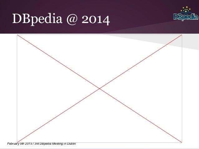 February 9th 2015 / 3rd DBpedia Meeting in Dublin DBpedia @ 2014