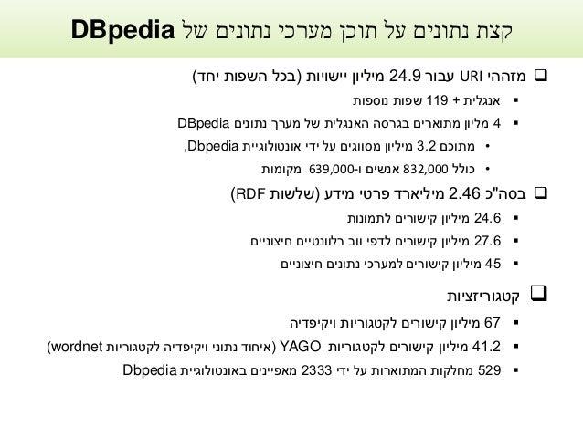 של נתונים מערכי תוכן על נתונים קצתDBpedia מזההיURIעבור24.9מיליוןיישויות(בכלהשפותיחד) אנגלית...