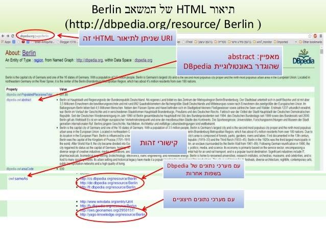 תיאורHTMLהמשאב שלBerlin (http://dbpedia.org/resource/ Berlin) מאפיין:abstract שהוגדרבאונטולוגייתDBpedia URIלת...