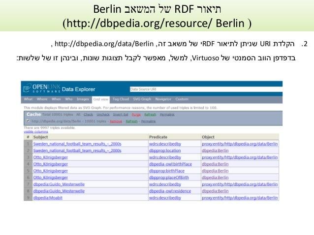 תיאורRDFהמשאב שלBerlin (http://dbpedia.org/resource/ Berlin) 2.הקלדתURIשניתןלתיאורRDFישלמשאבזה,http://...