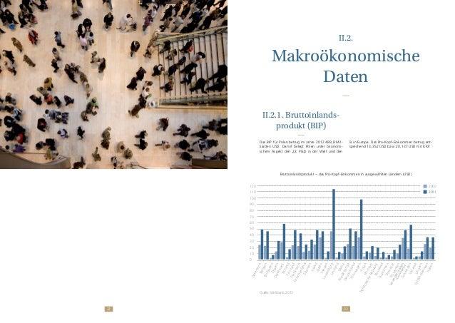 3332 II.2. Makroökonomische Daten II.2.1. Bruttoinlands- produkt (BIP) Das BIP für Polen betrug im Jahre 2012 489,8 Mil- l...