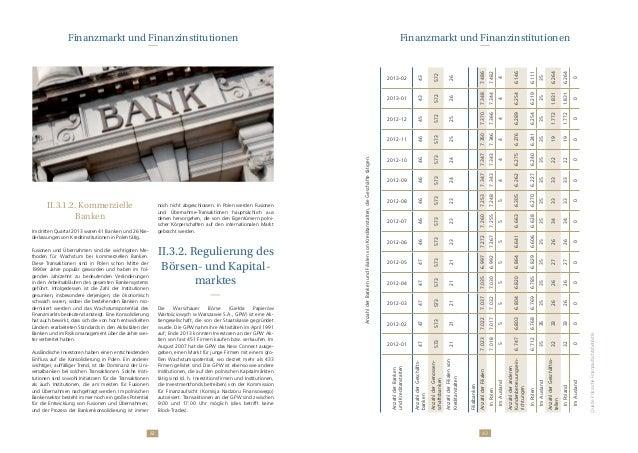 4342 II.3.1.2. Kommerzielle Banken Im dritten Quartal 2013 waren 41 Banken und 26 Nie- derlassungen von Kreditinstitutione...