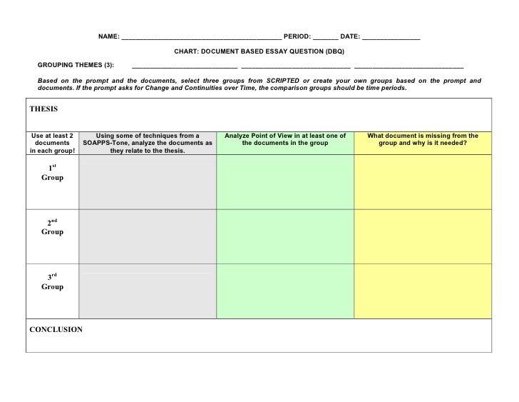 Practice ap euro essay questions