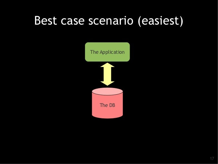 Best case scenario (easiest)          The Application              The DB                               17