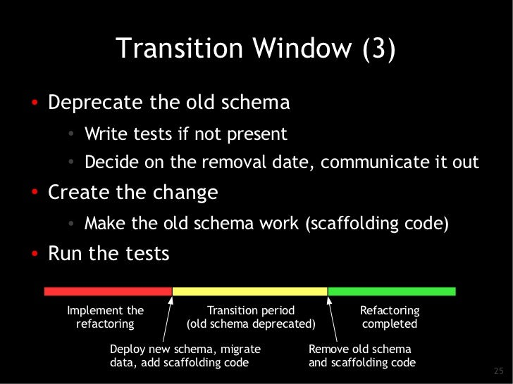 Transition Window (3)●   Deprecate the old schema      ●   Write tests if not present      ●          Decide on the remova...