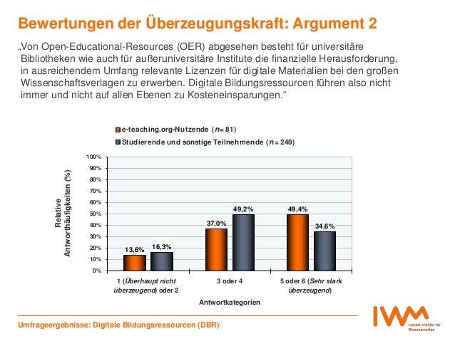 13,6% 37,0% 49,4% 16,3% 49,2% 34,6% 0% 10% 20% 30% 40% 50% 60% 70% 80% 90% 100% 1 (Überhaupt nicht überzeugend) oder 2 3 o...