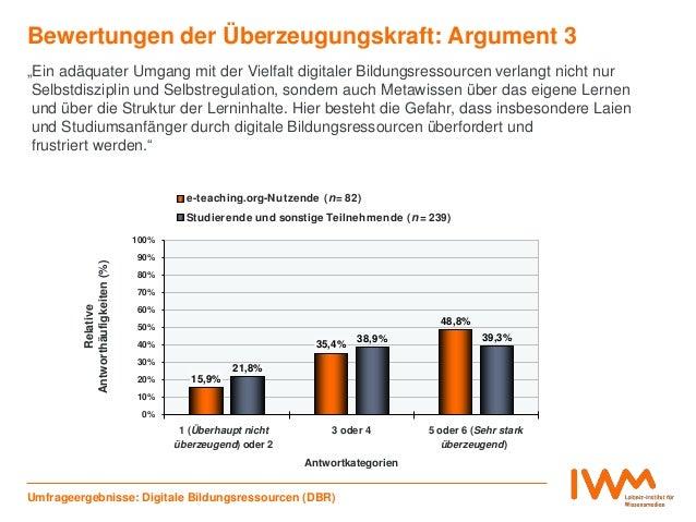 15,9% 35,4% 48,8% 21,8% 38,9% 39,3% 0% 10% 20% 30% 40% 50% 60% 70% 80% 90% 100% 1 (Überhaupt nicht überzeugend) oder 2 3 o...