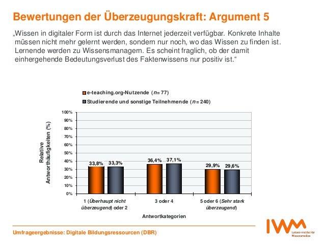 33,8% 36,4% 29,9% 33,3% 37,1% 29,6% 0% 10% 20% 30% 40% 50% 60% 70% 80% 90% 100% 1 (Überhaupt nicht überzeugend) oder 2 3 o...