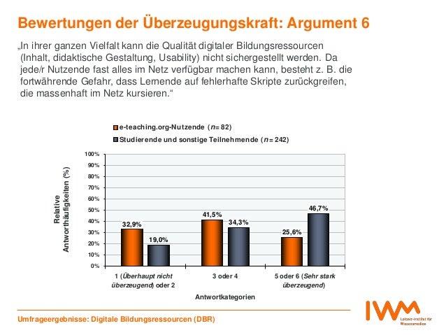 32,9% 41,5% 25,6% 19,0% 34,3% 46,7% 0% 10% 20% 30% 40% 50% 60% 70% 80% 90% 100% 1 (Überhaupt nicht überzeugend) oder 2 3 o...