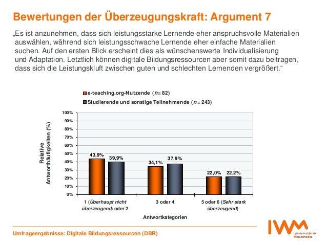 43,9% 34,1% 22,0% 39,9% 37,9% 22,2% 0% 10% 20% 30% 40% 50% 60% 70% 80% 90% 100% 1 (Überhaupt nicht überzeugend) oder 2 3 o...