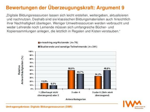 15,8% 50,0% 34,2% 9,5% 40,7% 49,8% 0% 10% 20% 30% 40% 50% 60% 70% 80% 90% 100% 1 (Überhaupt nicht überzeugend) oder 2 3 od...