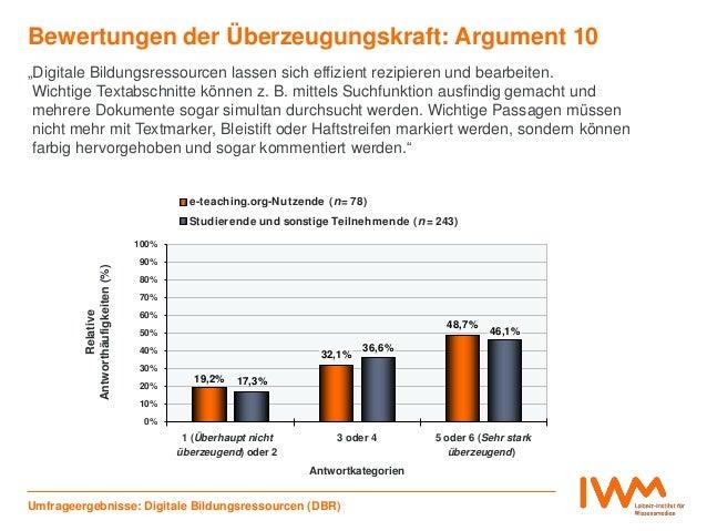 19,2% 32,1% 48,7% 17,3% 36,6% 46,1% 0% 10% 20% 30% 40% 50% 60% 70% 80% 90% 100% 1 (Überhaupt nicht überzeugend) oder 2 3 o...