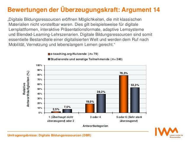 2,5% 19,0% 78,5% 7,5% 39,2% 53,3% 0% 10% 20% 30% 40% 50% 60% 70% 80% 90% 100% 1 (Überhaupt nicht überzeugend) oder 2 3 ode...
