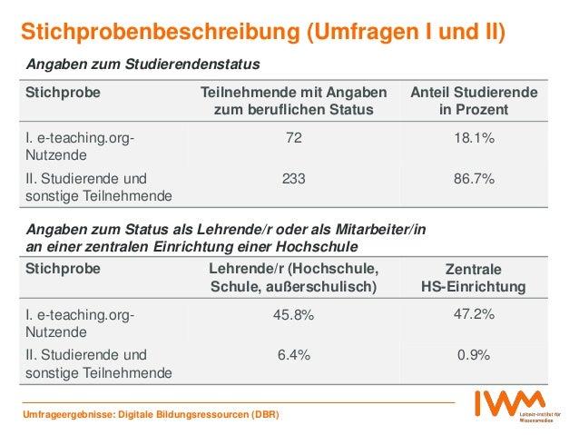 Stichprobenbeschreibung (Umfragen I und II) I. e-teaching.org- Nutzende II. Studierende und sonstige Teilnehmende Teilnehm...