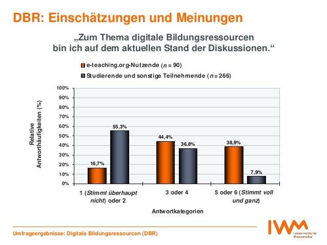 """16,7% 44,4% 38,9% 55,3% 36,8% 7,9% 0% 10% 20% 30% 40% 50% 60% 70% 80% 90% 100% 1 (""""Stimmt überhaupt nicht"""") oder 2 3 oder ..."""