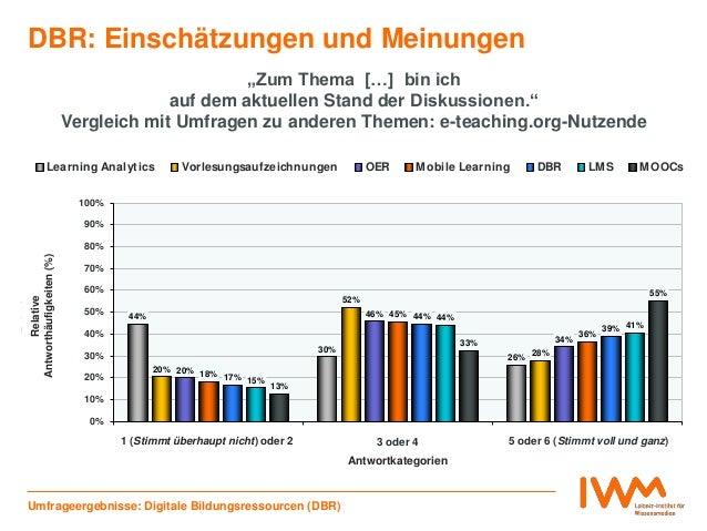 44% 30% 26% 20% 52% 28% 20% 46% 34% 18% 45% 36% 17% 44% 39% 15% 44% 41% 13% 33% 55% 0% 10% 20% 30% 40% 50% 60% 70% 80% 90%...