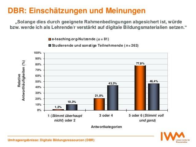"""1,2% 21,0% 77,8% 10,3% 43,3% 46,4% 0% 10% 20% 30% 40% 50% 60% 70% 80% 90% 100% 1 (""""Stimmt überhaupt nicht"""") oder 2 3 oder ..."""