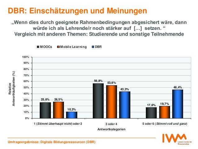 "25,6% 56,8% 17,6% 26,5% 53,8% 19,7% 10,3% 43,3% 46,4% 0% 10% 20% 30% 40% 50% 60% 70% 80% 90% 100% 1 (""Stimmt überhaupt nic..."