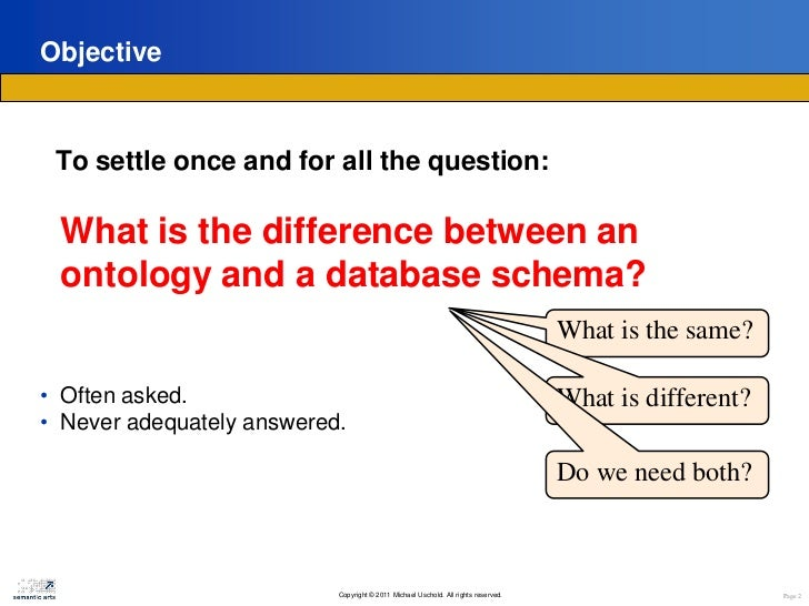 Ontologies and DB Schema: What's the Difference? Slide 2