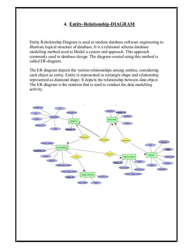 Database Er Diagram Library Wiring Diagram Electricity Basics 101