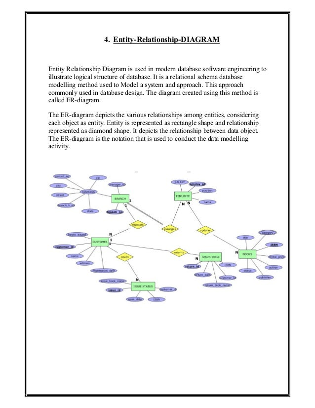 A mini project on designing a database for library management system 9 4 entity relationship diagram ccuart Images