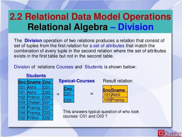 Database Systems - Relational Data Model (Chapter 2)