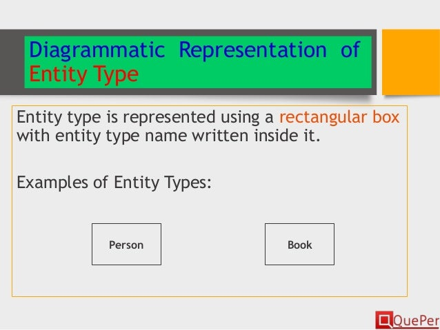 entity relationship model and database naming conventions Only use of early bound programming model, naming conventions,  an entity field and a relationship  naming convention pitfalls when creating entities, .
