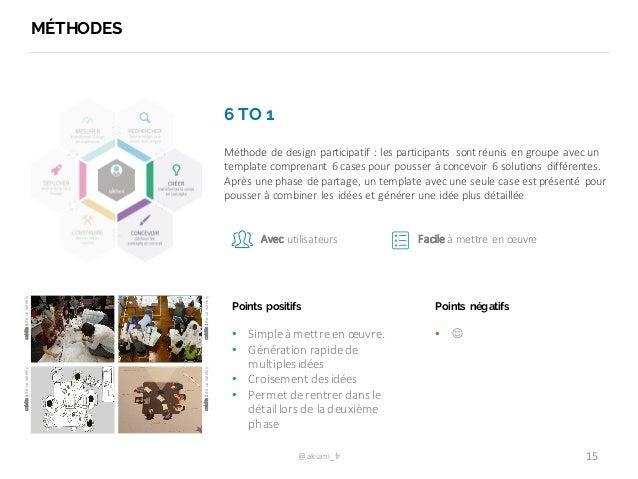 @akiani_fr MÉTHODES 15 6 TO 1 Méthode   de  design  participatif   :  les  participants   sont  réunis  ...