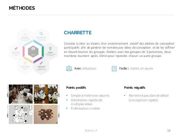 @akiani_fr MÉTHODES 16 CHARRETTE Consiste  à  créer   au  travers   d'un  environnement   créatif  des  ...