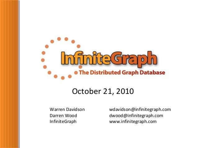 October 21, 2010 Warren Davidson wdavidson@infinitegraph.com Darren Wood dwood@infinitegraph.com InfiniteGraph www.infinit...