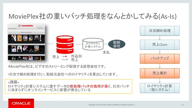 Copyright © 2016, Oracle and/or its affiliates. All rights reserved.   MoviePlex社の重いバッチ処理をなんとかしてみる(As-Is) 12 •MoviePlex社は、...