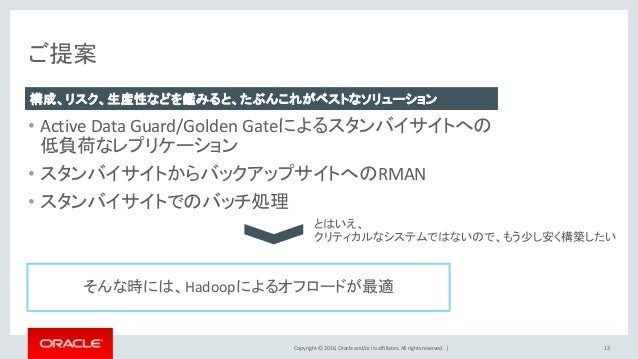 Copyright © 2016, Oracle and/or its affiliates. All rights reserved.   ご提案 • Active Data Guard/Golden Gateによるスタンバイサイトへの 低負...