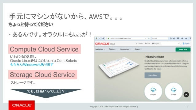 Copyright © 2016, Oracle and/or its affiliates. All rights reserved.   手元にマシンがないから、AWSで。。。 • あるんです。オラクルにもlaasが! ちょっと待ってくださ...
