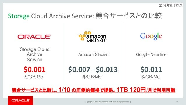 Copyright © 2016, Oracle and/or its affiliates. All rights reserved.   Storage Cloud Archive Service: 競合サービスとの比較 19 $0.001...