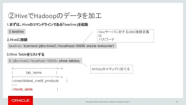 Copyright © 2016, Oracle and/or its affiliates. All rights reserved.   ②HiveでHadoopのデータを加工 28 1.まずは、Hiveのコマンドラインである「beelin...