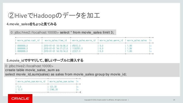 Copyright © 2016, Oracle and/or its affiliates. All rights reserved.   ②HiveでHadoopのデータを加工 29 4.movie_salesをちょっと見てみる 0: jd...