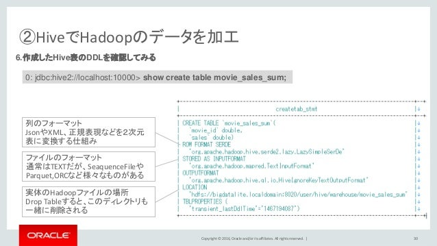 Copyright © 2016, Oracle and/or its affiliates. All rights reserved.   ②HiveでHadoopのデータを加工 30 6.作成したHive表のDDLを確認してみる 0: jd...