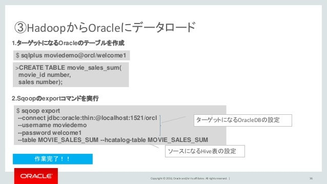 Copyright © 2016, Oracle and/or its affiliates. All rights reserved.   ③HadoopからOracleにデータロード 36 1.ターゲットになるOracleのテーブルを作成 ...