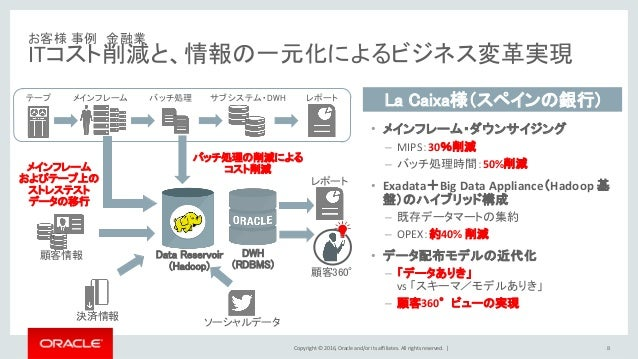 Copyright © 2016, Oracle and/or its affiliates. All rights reserved.   8 • メインフレーム・ダウンサイジング – MIPS:30%削減 – バッチ処理時間:50%削減 •...