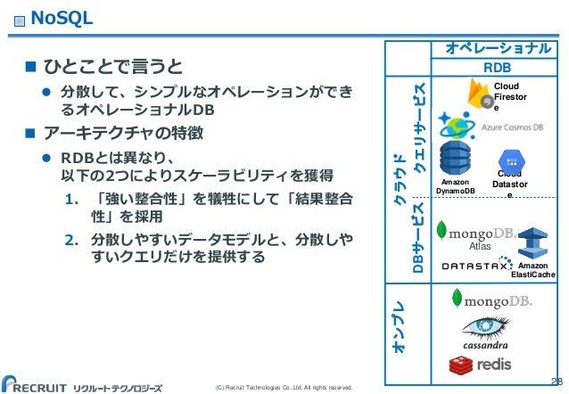 (C) Recruit Technologies Co.,Ltd. All rights reserved. NoSQL  ひとことで言うと  分散して、シンプルなオペレーションができ るオペレーショナルDB  アーキテクチャの特徴  ...
